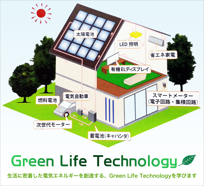 GreenLifeTechnology